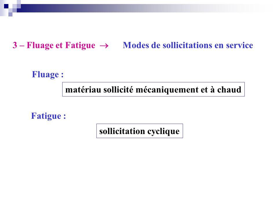 3 – Fluage et Fatigue Modes de sollicitations en service Fluage : Fatigue : matériau sollicité mécaniquement et à chaud sollicitation cyclique