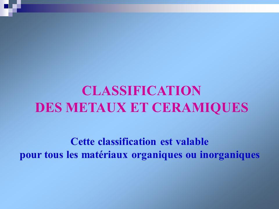 CLASSIFICATION DES METAUX ET CERAMIQUES Cette classification est valable pour tous les matériaux organiques ou inorganiques