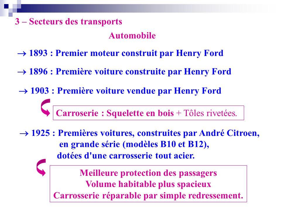 3 – Secteurs des transports Automobile 1896 : Première voiture construite par Henry Ford 1903 : Première voiture vendue par Henry Ford 1925 : Première