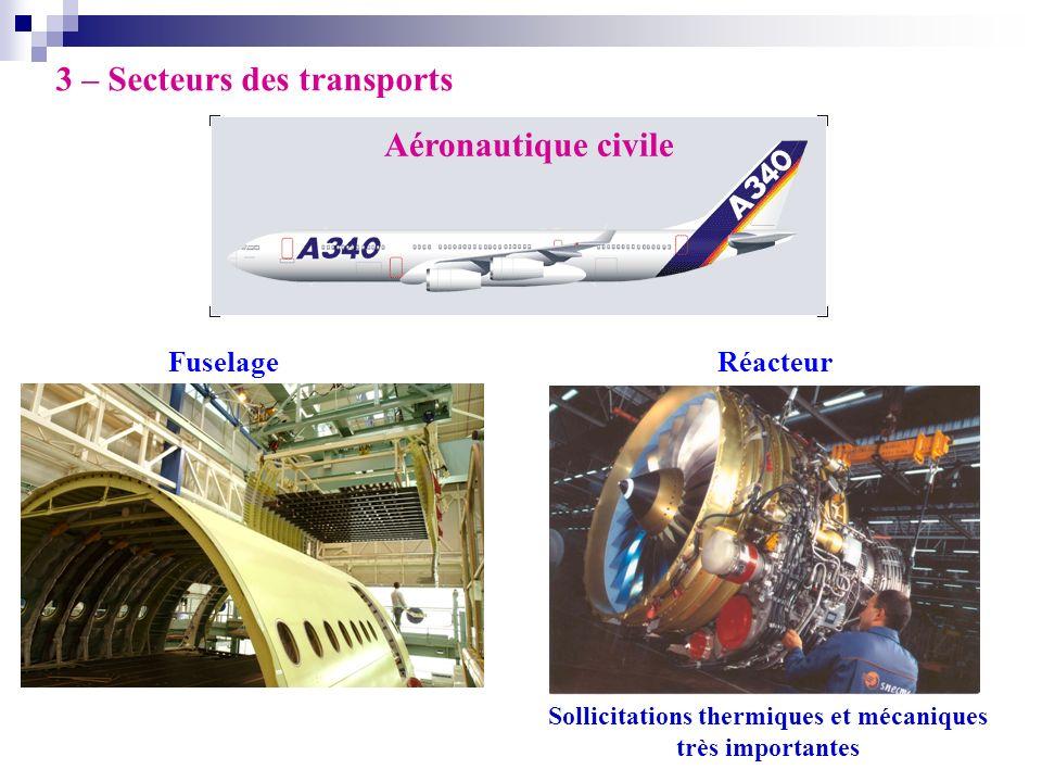 3 – Secteurs des transports Aéronautique civile FuselageRéacteur Sollicitations thermiques et mécaniques très importantes