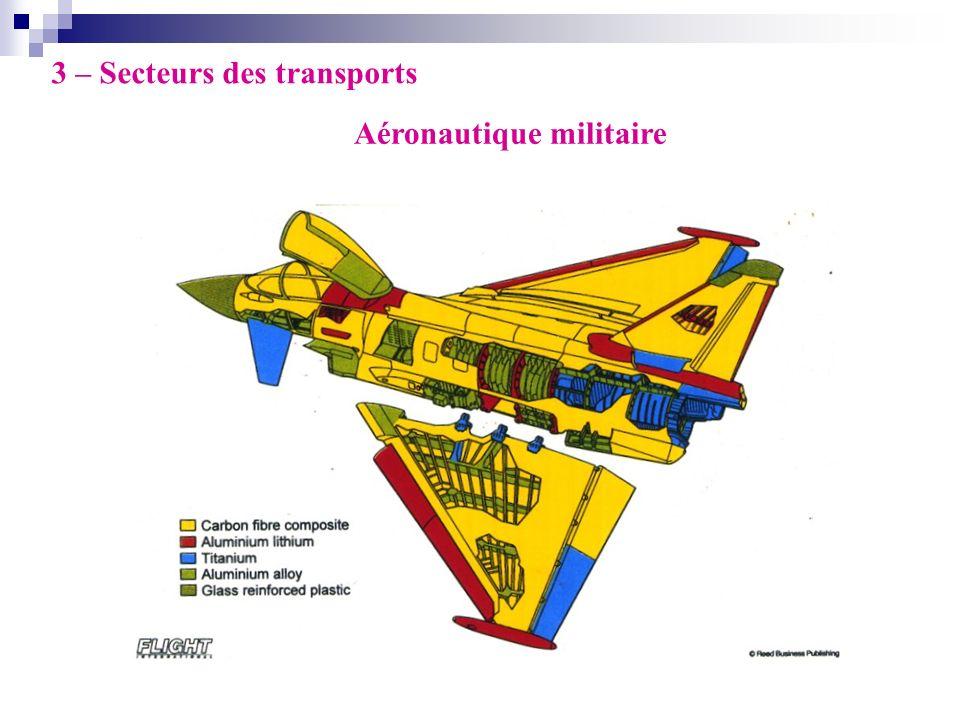 3 – Secteurs des transports Aéronautique militaire