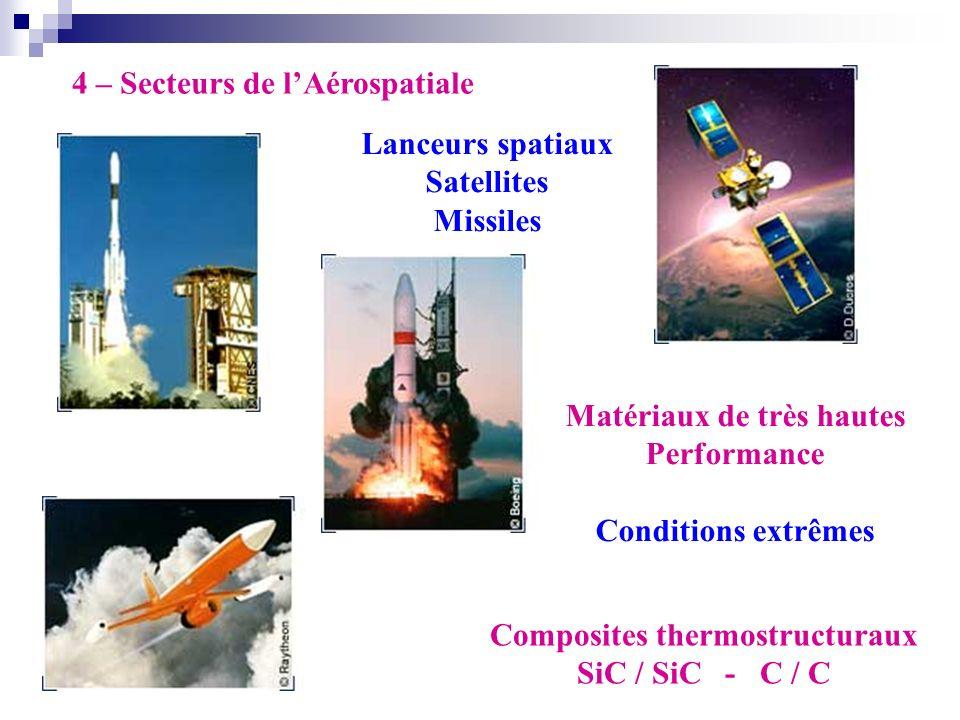 4 – Secteurs de lAérospatiale Lanceurs spatiaux Satellites Missiles Matériaux de très hautes Performance Conditions extrêmes Composites thermostructur