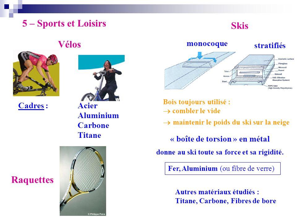 5 – Sports et Loisirs Cadres :Acier Aluminium Carbone Titane Bois toujours utilisé : combler le vide maintenir le poids du ski sur la neige donne au s