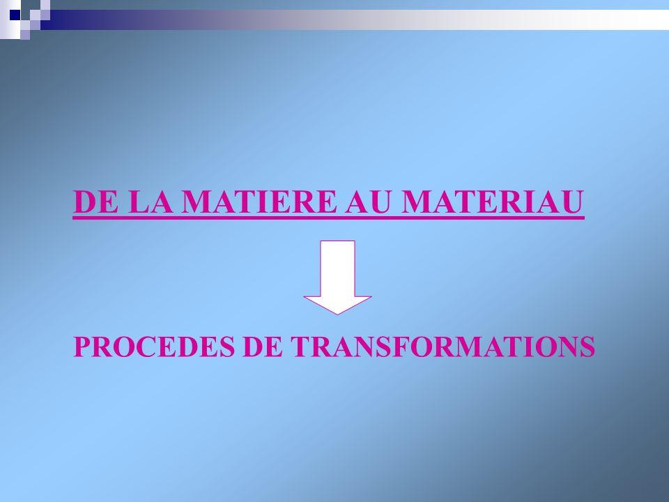 DE LA MATIERE AU MATERIAU PROCEDES DE TRANSFORMATIONS