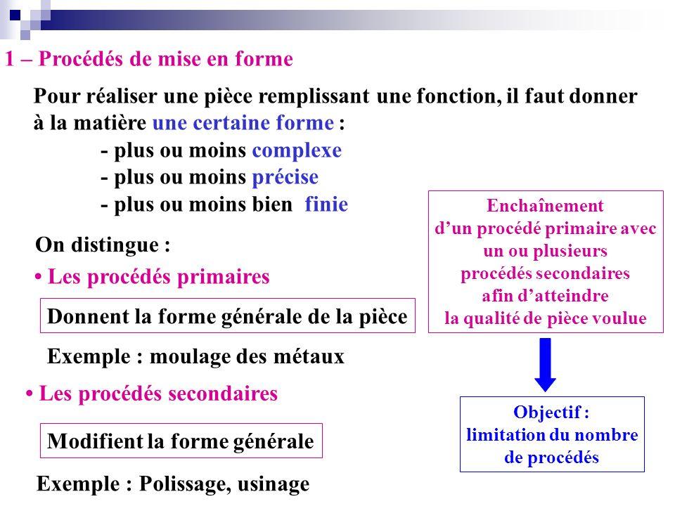 1 – Procédés de mise en forme Pour réaliser une pièce remplissant une fonction, il faut donner à la matière une certaine forme : - plus ou moins compl