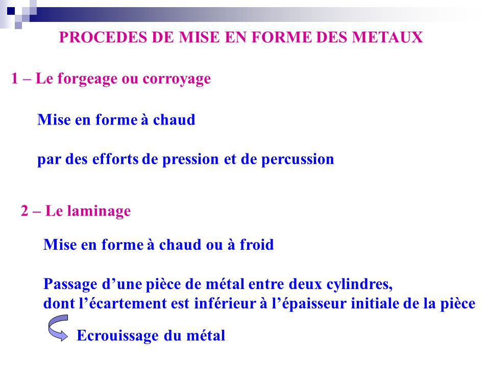 PROCEDES DE MISE EN FORME DES METAUX 1 – Le forgeage ou corroyage 2 – Le laminage Mise en forme à chaud par des efforts de pression et de percussion M