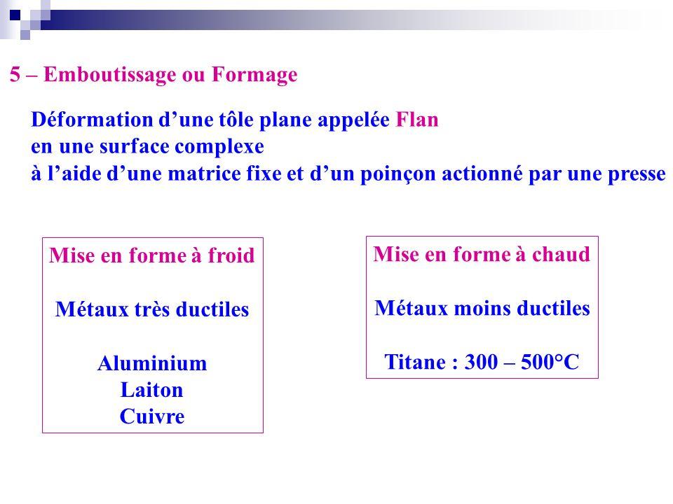 5 – Emboutissage ou Formage Déformation dune tôle plane appelée Flan en une surface complexe à laide dune matrice fixe et dun poinçon actionné par une