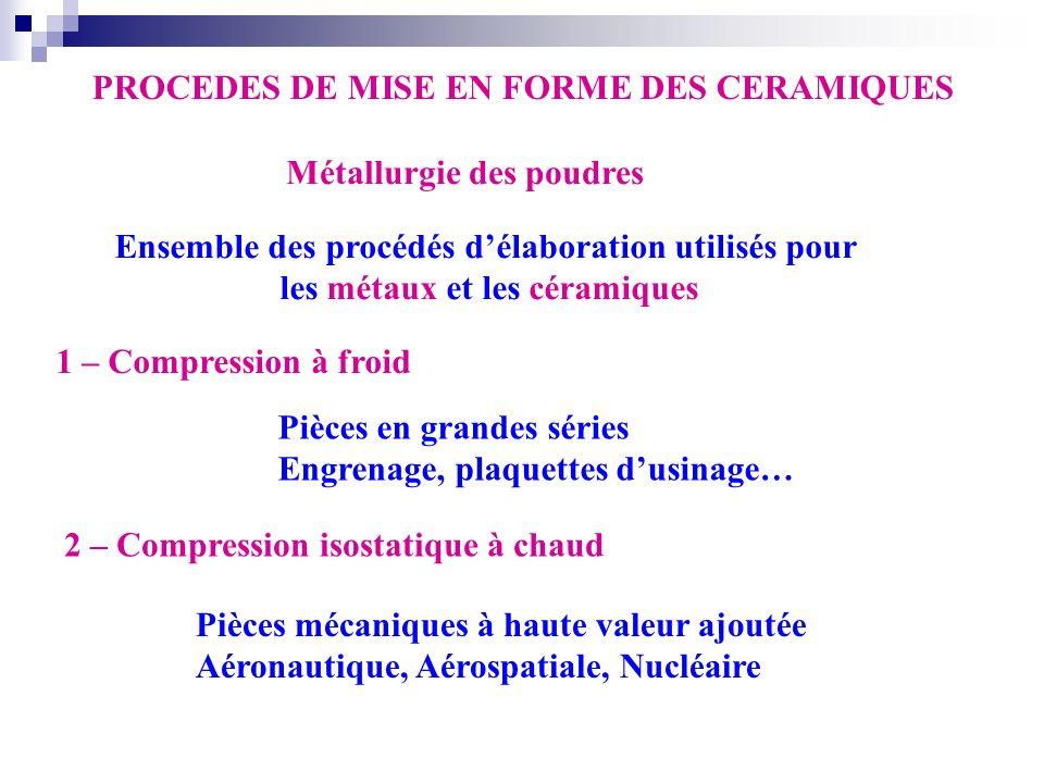 PROCEDES DE MISE EN FORME DES CERAMIQUES Métallurgie des poudres Ensemble des procédés délaboration utilisés pour les métaux et les céramiques 1 – Com