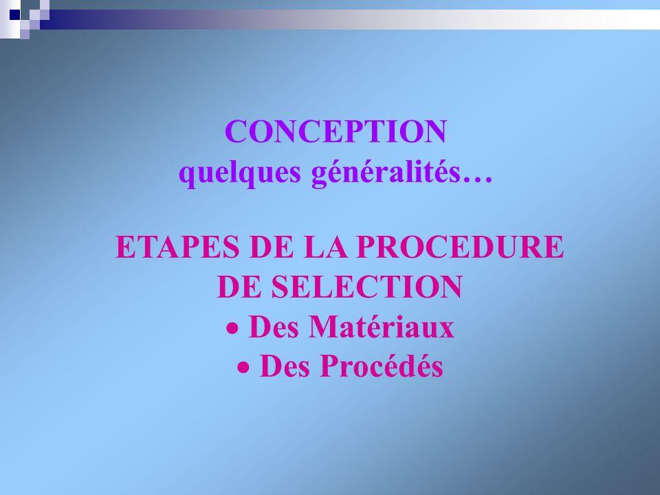 CONCEPTION quelques généralités… ETAPES DE LA PROCEDURE DE SELECTION Des Matériaux Des Procédés
