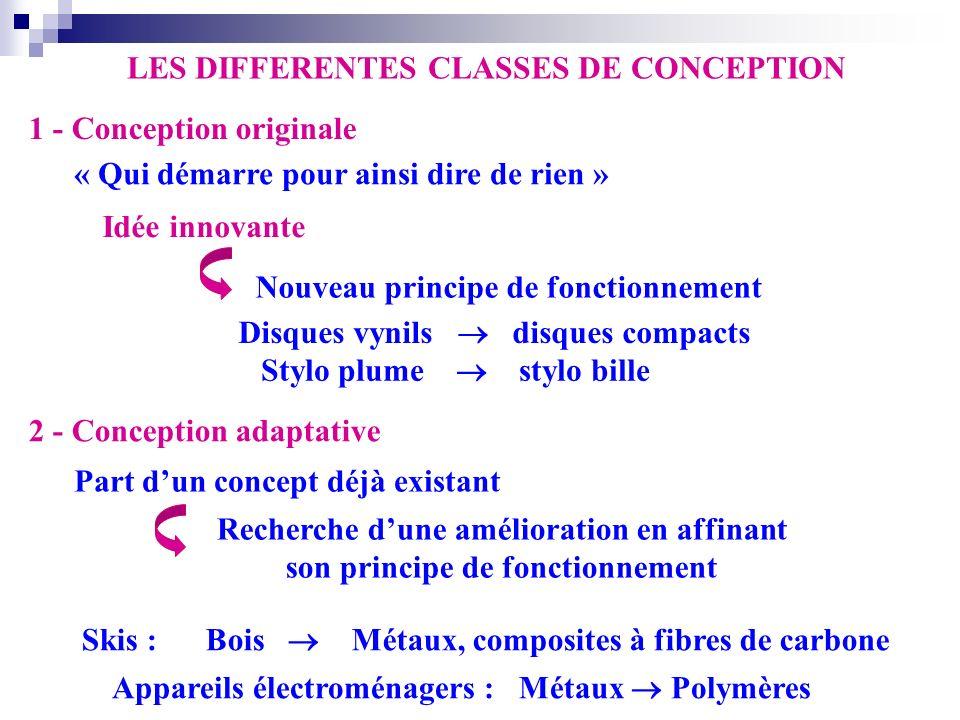 LES DIFFERENTES CLASSES DE CONCEPTION 1 - Conception originale « Qui démarre pour ainsi dire de rien » Idée innovante Nouveau principe de fonctionneme
