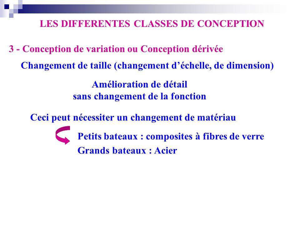 LES DIFFERENTES CLASSES DE CONCEPTION 3 - Conception de variation ou Conception dérivée Changement de taille (changement déchelle, de dimension) Améli