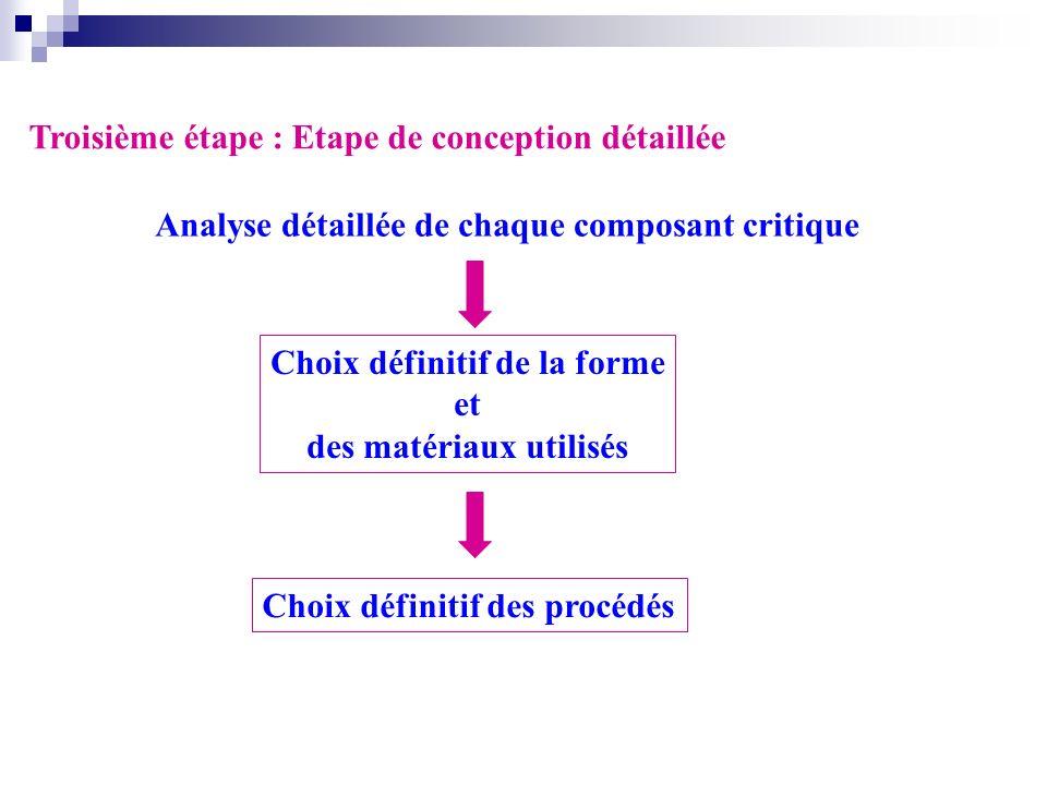 Troisième étape : Etape de conception détaillée Analyse détaillée de chaque composant critique Choix définitif de la forme et des matériaux utilisés C