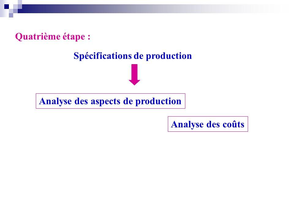 Quatrième étape : Analyse des aspects de production Analyse des coûts Spécifications de production