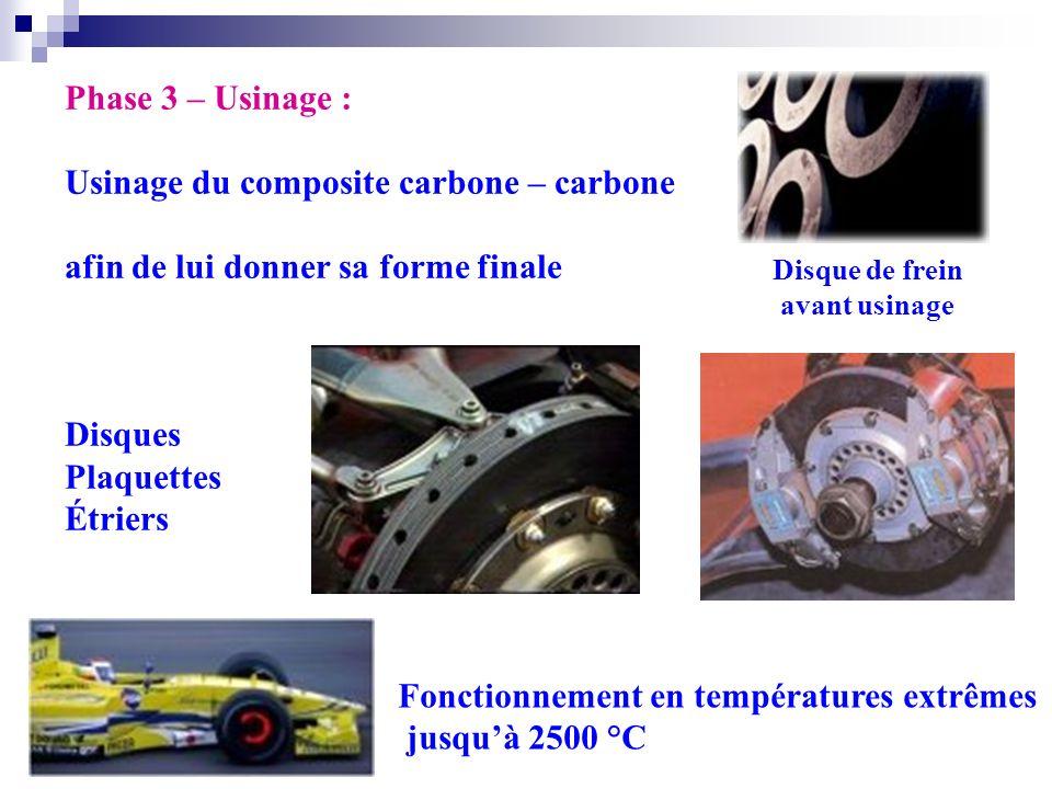 Phase 3 – Usinage : Usinage du composite carbone – carbone afin de lui donner sa forme finale Disques Plaquettes Étriers Disque de frein avant usinage