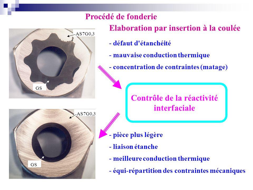 - défaut d'étanchéité - mauvaise conduction thermique - concentration de contraintes (matage) AS7G0,3 GS - pièce plus légère - liaison étanche - meill