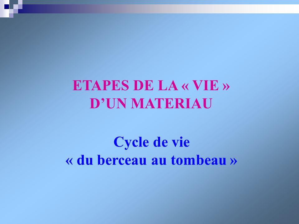 ETAPES DE LA « VIE » DUN MATERIAU Cycle de vie « du berceau au tombeau »