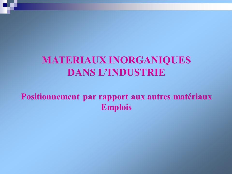 MATERIAUX INORGANIQUES DANS LINDUSTRIE Positionnement par rapport aux autres matériaux Emplois