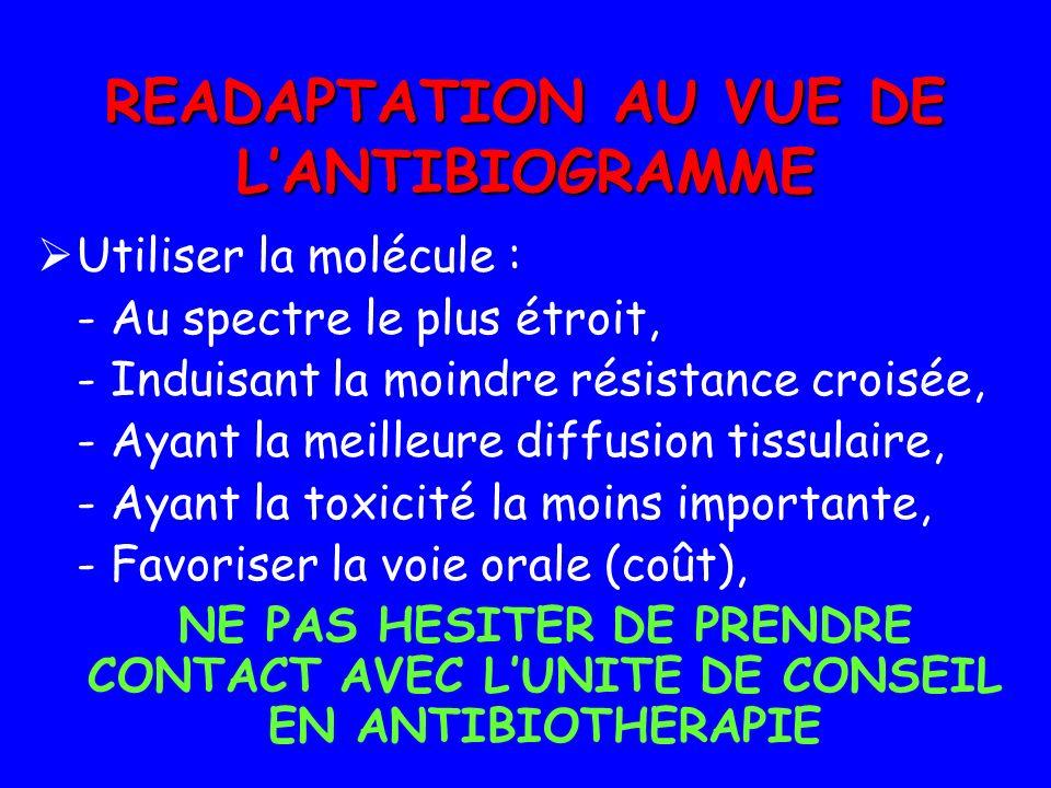 RACCOURCIR LE TRAITEMENT Objectifs : Éviter lémergence de résistance et les surinfections à bactéries résistantes.