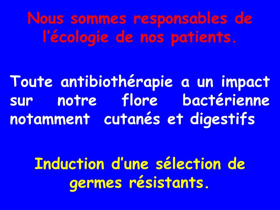 Nous sommes responsables de lécologie de nos patients. Toute antibiothérapie a un impact sur notre flore bactérienne notamment cutanés et digestifs In