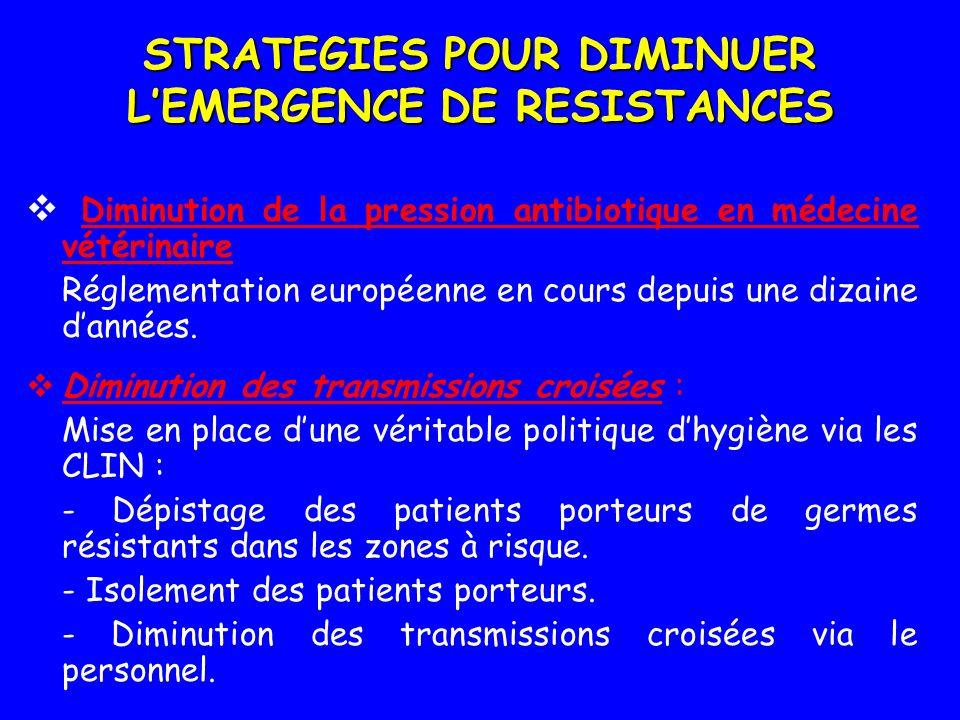 STRATEGIES POUR DIMINUER LEMERGENCE DE RESISTANCES Diminution de la pression antibiotique en médecine vétérinaire Réglementation européenne en cours d