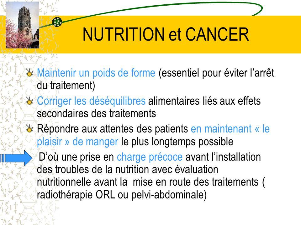 NUTRITION et CANCER Maintenir un poids de forme (essentiel pour éviter larrêt du traitement) Corriger les déséquilibres alimentaires liés aux effets s