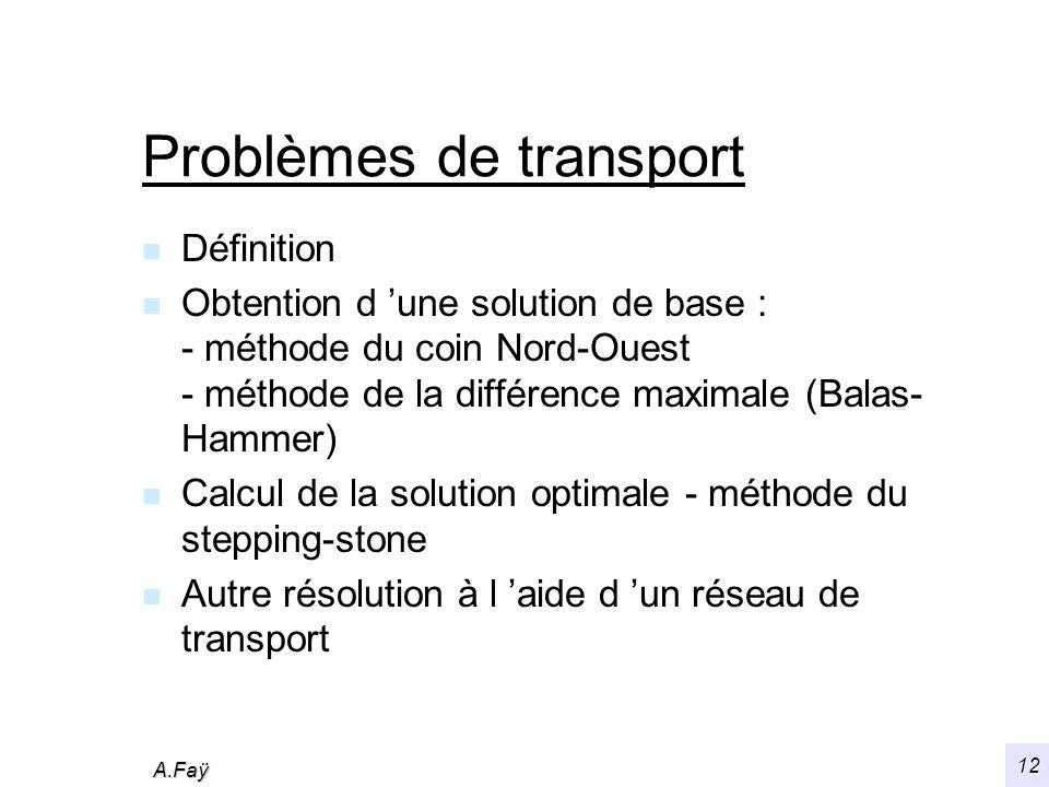 A.Faÿ 12 Problèmes de transport n Définition n Obtention d une solution de base : - méthode du coin Nord-Ouest - méthode de la différence maximale (Balas- Hammer) n Calcul de la solution optimale - méthode du stepping-stone n Autre résolution à l aide d un réseau de transport