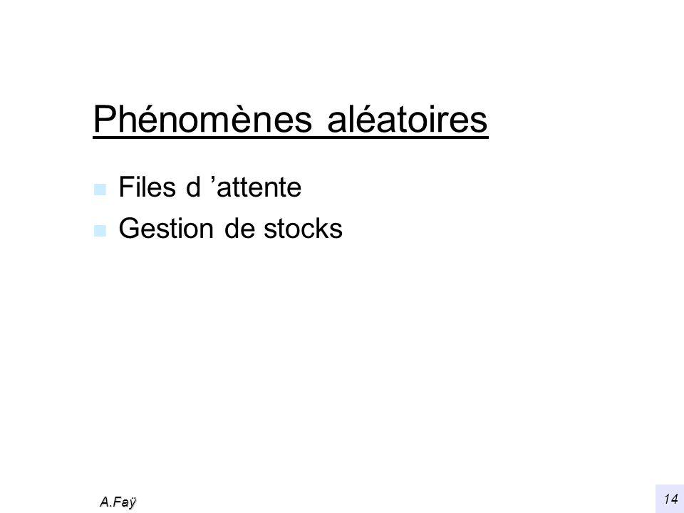 A.Faÿ 14 Phénomènes aléatoires n Files d attente n Gestion de stocks