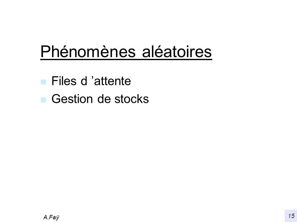A.Faÿ 15 Phénomènes aléatoires n Files d attente n Gestion de stocks