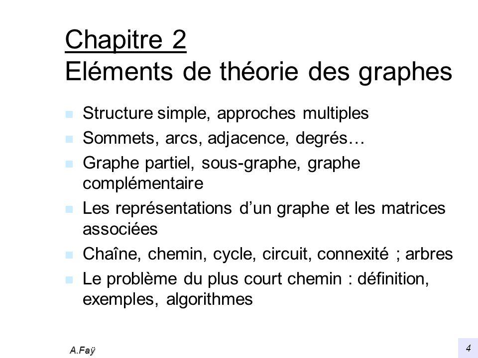 A.Faÿ 4 Chapitre 2 Eléments de théorie des graphes n Structure simple, approches multiples n Sommets, arcs, adjacence, degrés… n Graphe partiel, sous-graphe, graphe complémentaire n Les représentations dun graphe et les matrices associées n Chaîne, chemin, cycle, circuit, connexité ; arbres n Le problème du plus court chemin : définition, exemples, algorithmes