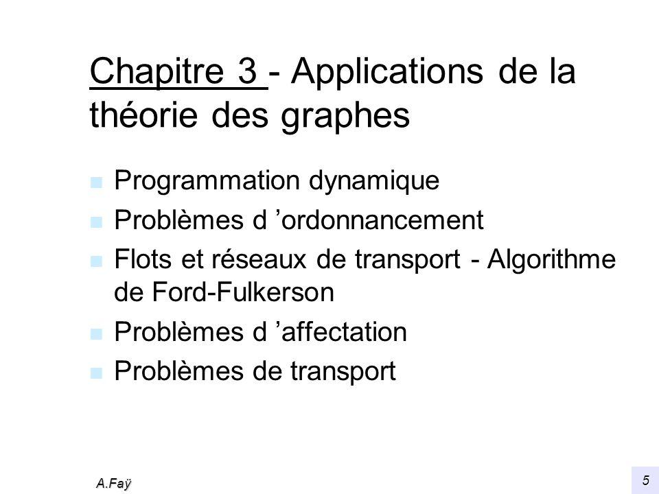 A.Faÿ 6 La programmation dynamique n Principe : « toute partie dun chemin optimal est elle-même optimale » n Exemple : projet de voie ferrée entre A et L n Démarche générale pour la construction du graphe n Calculs séquentiels et élimination de sous-chemins A B C D E F G H I J K L 0 0 5 6 7 8 4 1 9 8 5 7 2 6 3 4 8 4 6 5 3 7