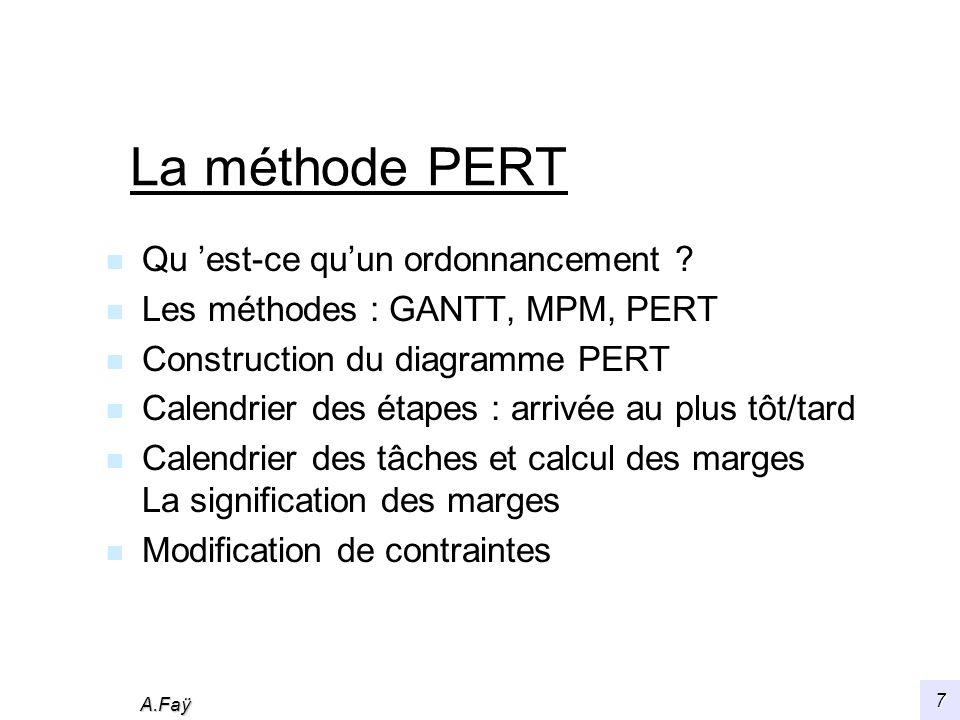 A.Faÿ 7 La méthode PERT n Qu est-ce quun ordonnancement .