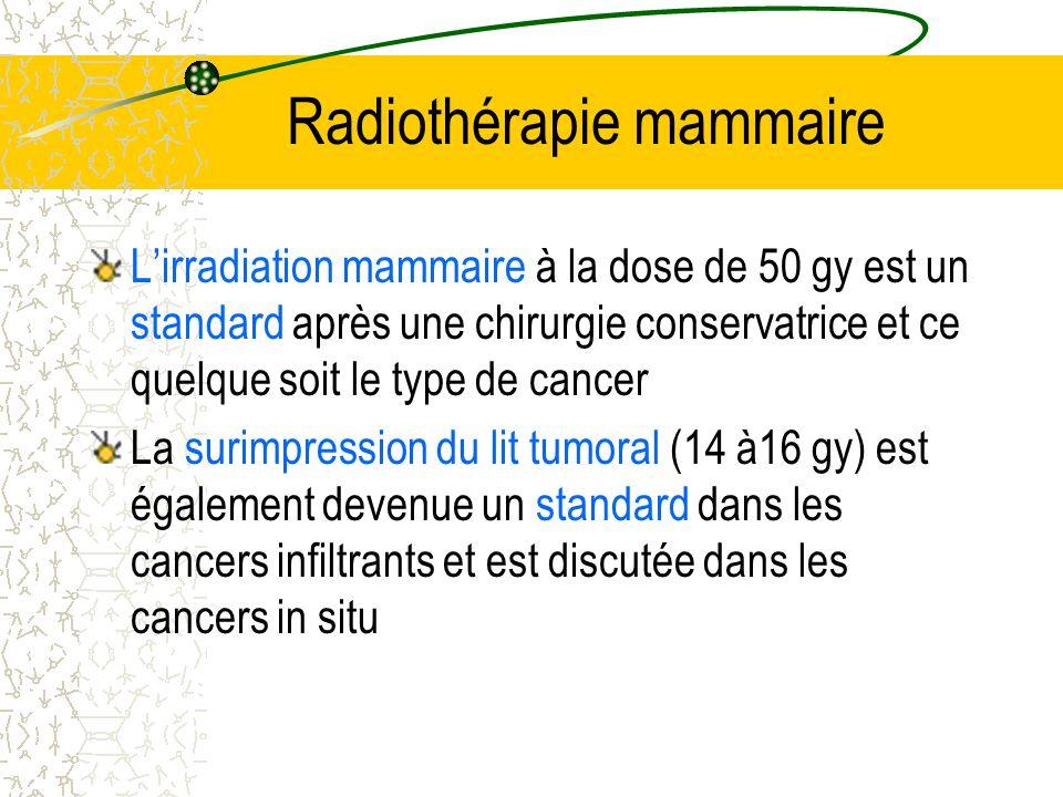 Radiothérapie mammaire Lirradiation mammaire à la dose de 50 gy est un standard après une chirurgie conservatrice et ce quelque soit le type de cancer