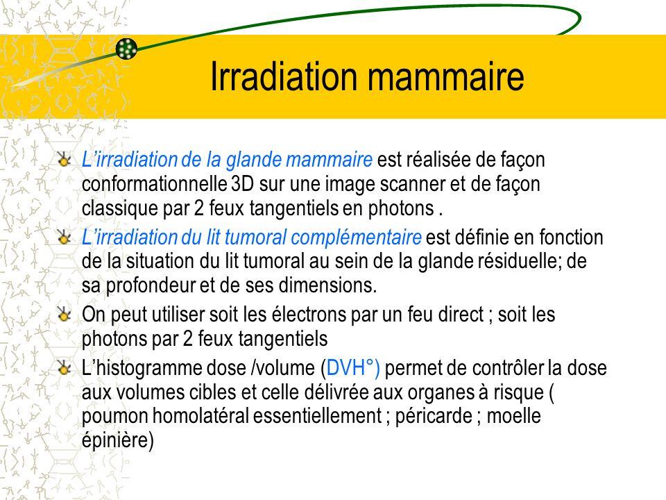 Irradiation mammaire Lirradiation de la glande mammaire est réalisée de façon conformationnelle 3D sur une image scanner et de façon classique par 2 f