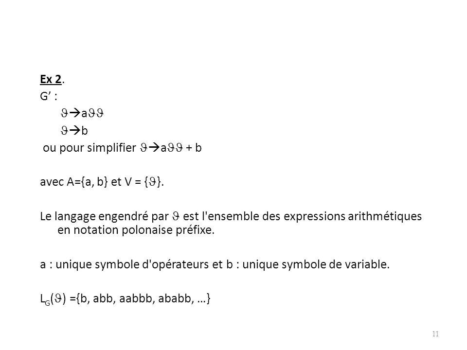 Ex 1. -(id+id) est une phrase du langage engendré par G parce qu'il y a une dérivation : E -E -(E) -(id+E) -(id+id). 10