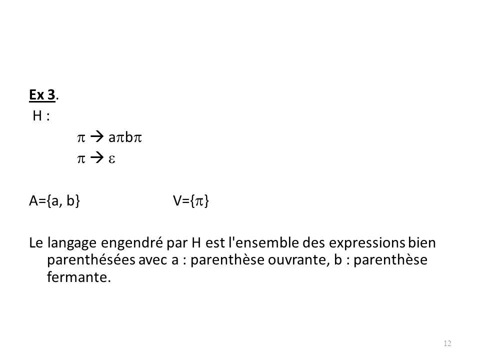 Ex 2. G : a b ou pour simplifier a + b avec A={a, b} et V = { }. Le langage engendré par est l'ensemble des expressions arithmétiques en notation polo