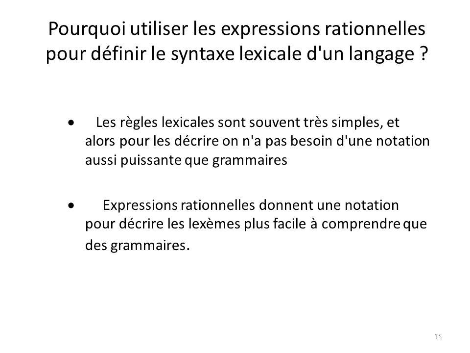 Réciproquement, si G = (V, A, R) est une grammaire linéaire on construit A=(Q,i,T,F) qui reconnaît le langage engendré par G en prenant Q=V, i=start,