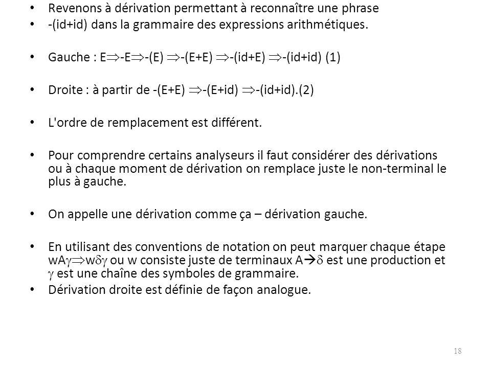 Un langage formel L est un langage algébrique (context-free) si une grammaire algébrique G telle que L=L G ( ). beaucoup de langages algébriques qui n