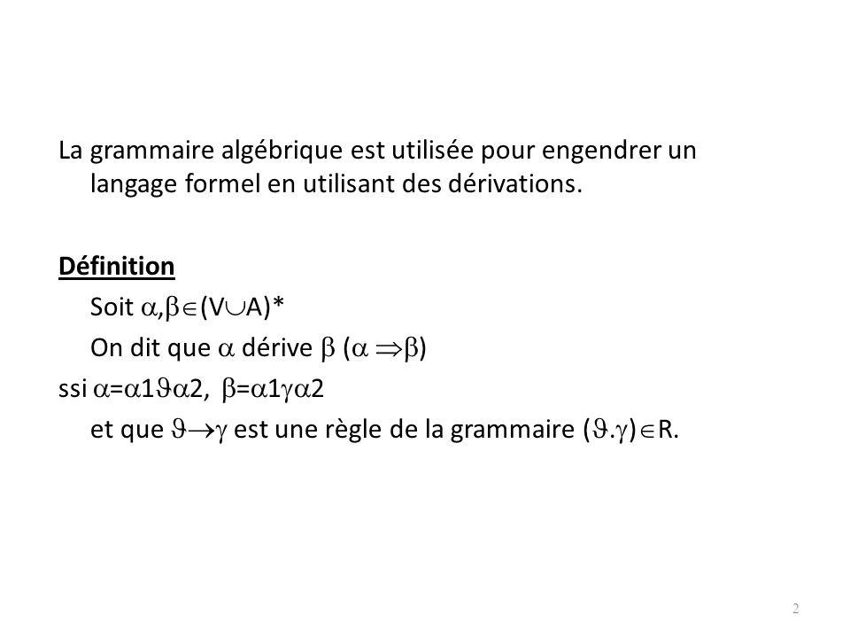 Chap 1 Grammaires et dérivations. Une grammaire algébrique (context free) est donnée par : un alphabet terminal A un alphabet de variables (non termin