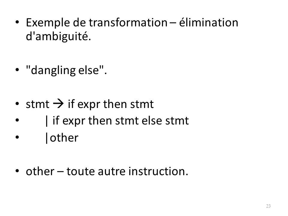 Ambiguité : Une grammaire qui produit plus qu'un seul arbre de dérivation pour une phrase quelconque s'appelle une grammaire ambiguë. Pour beaucoup d'
