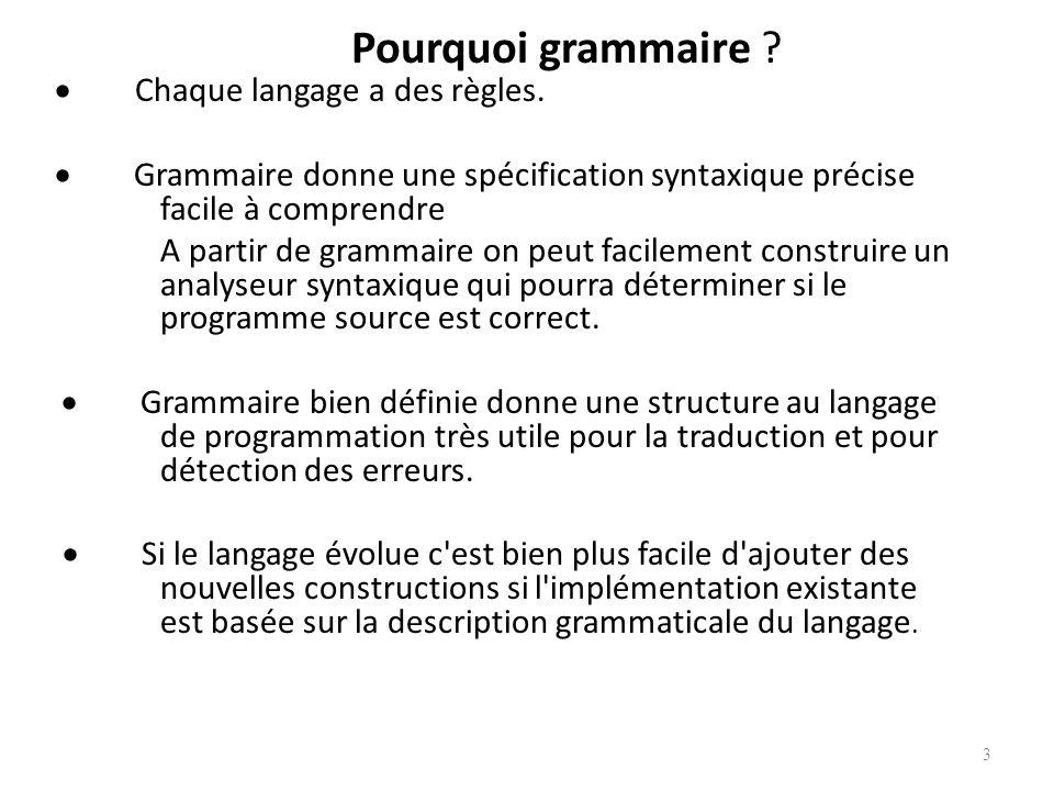 La grammaire algébrique est utilisée pour engendrer un langage formel en utilisant des dérivations. Définition Soit, (V A)* On dit que dérive ( ) ssi