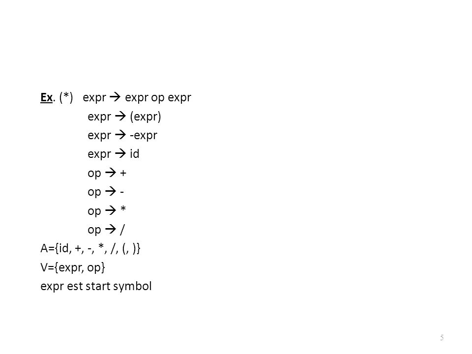 La dérivation commence toujours par le symbole de début (start symbol ou axiome en français) et on remplace de façon répétée le non-terminal à gauche d une règle par la partie droite de cette règle de production.