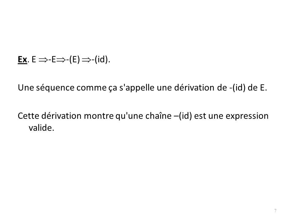 La signification : expr -expr signifie qu'une expression précédée par - est aussi une expression. Cette production permet de générer des expressions p