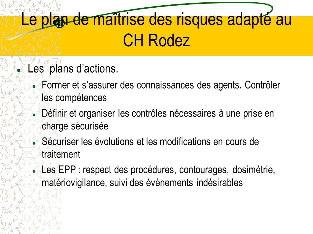 Le plan de maîtrise des risques adapté au CH Rodez Les plans dactions. Former et sassurer des connaissances des agents. Contrôler les compétences Défi