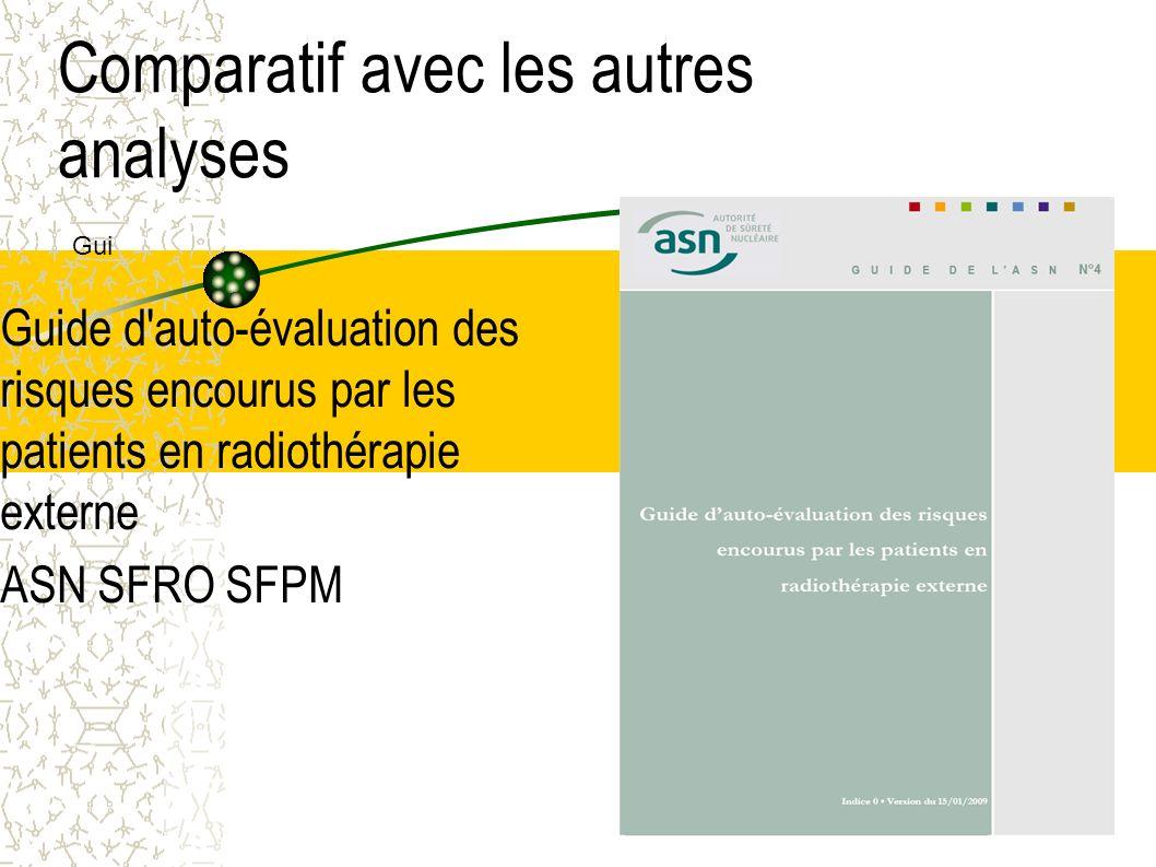 Comparatif avec les autres analyses Gui Guide d'auto-évaluation des risques encourus par les patients en radiothérapie externe ASN SFRO SFPM
