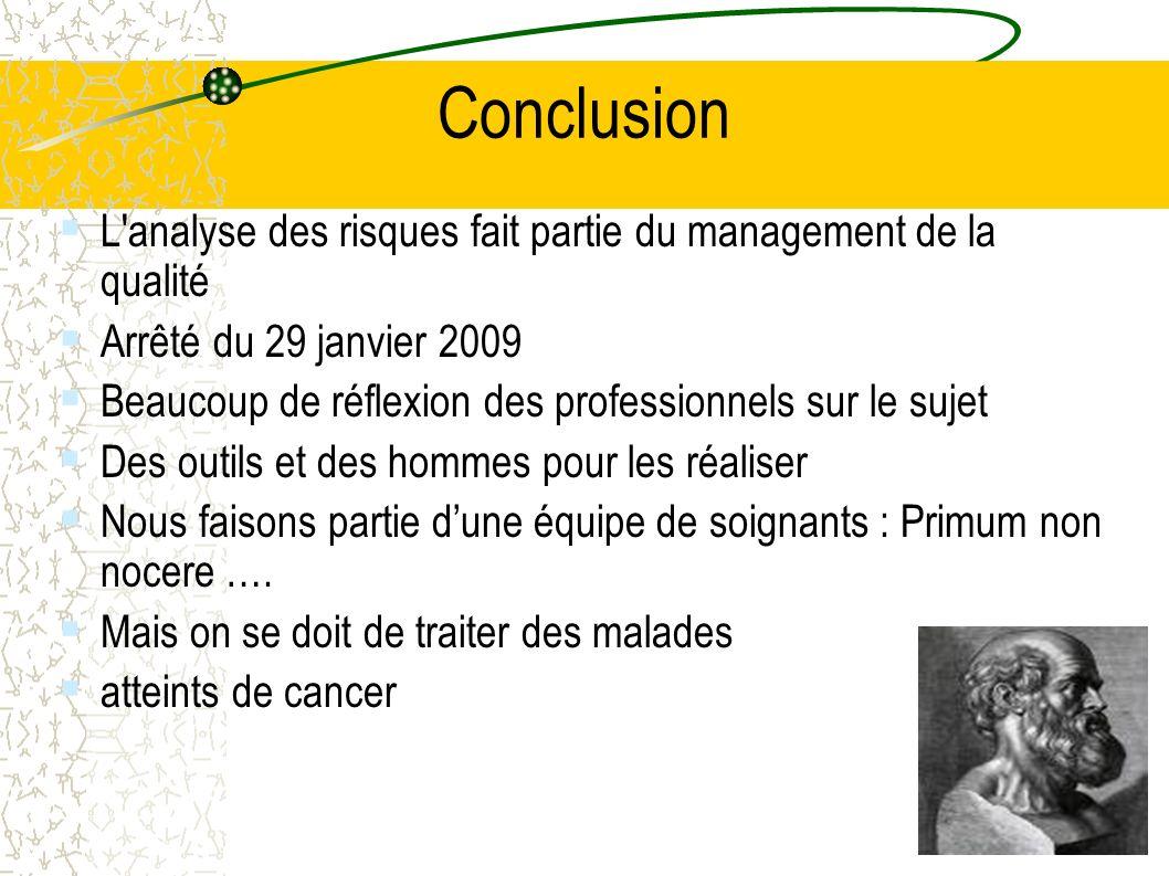 Conclusion L'analyse des risques fait partie du management de la qualité Arrêté du 29 janvier 2009 Beaucoup de réflexion des professionnels sur le suj