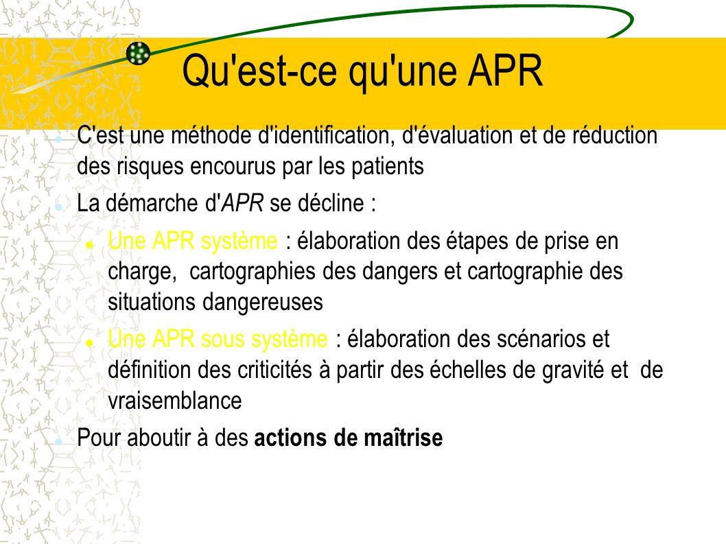 Qu'est-ce qu'une APR C'est une méthode d'identification, d'évaluation et de réduction des risques encourus par les patients La démarche d' APR se décl