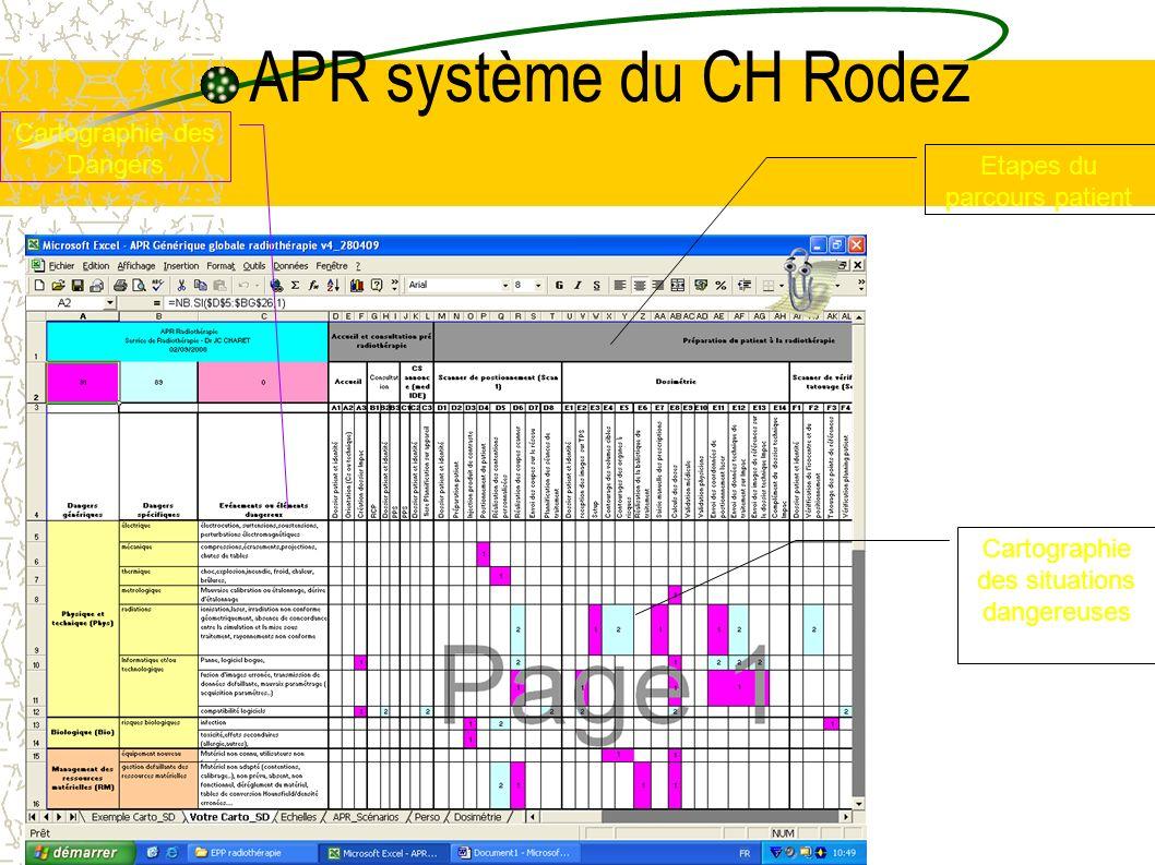 APR système du CH Rodez Etapes du parcours patient Cartographie des Dangers Cartographie des situations dangereuses