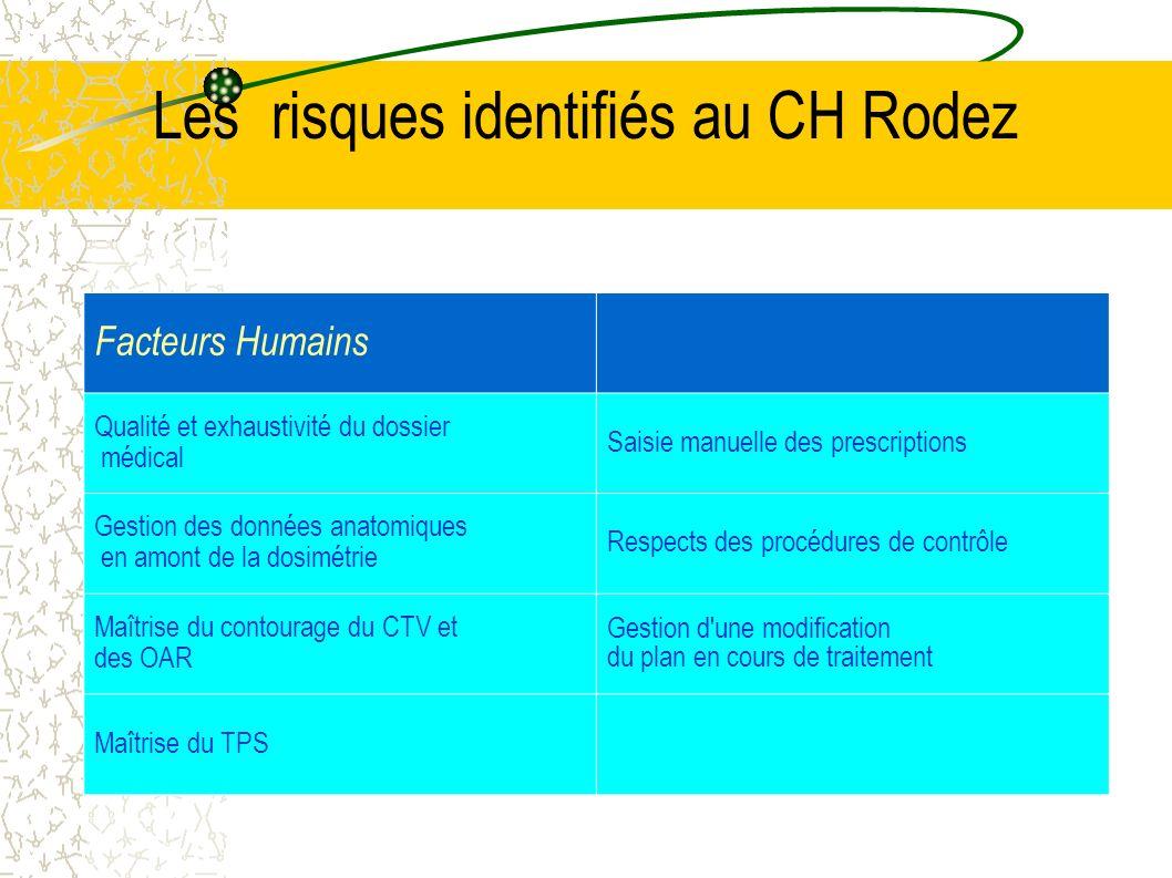 Les risques identifiés au CH Rodez Facteurs Humains Qualité et exhaustivité du dossier médical Saisie manuelle des prescriptions Gestion des données a