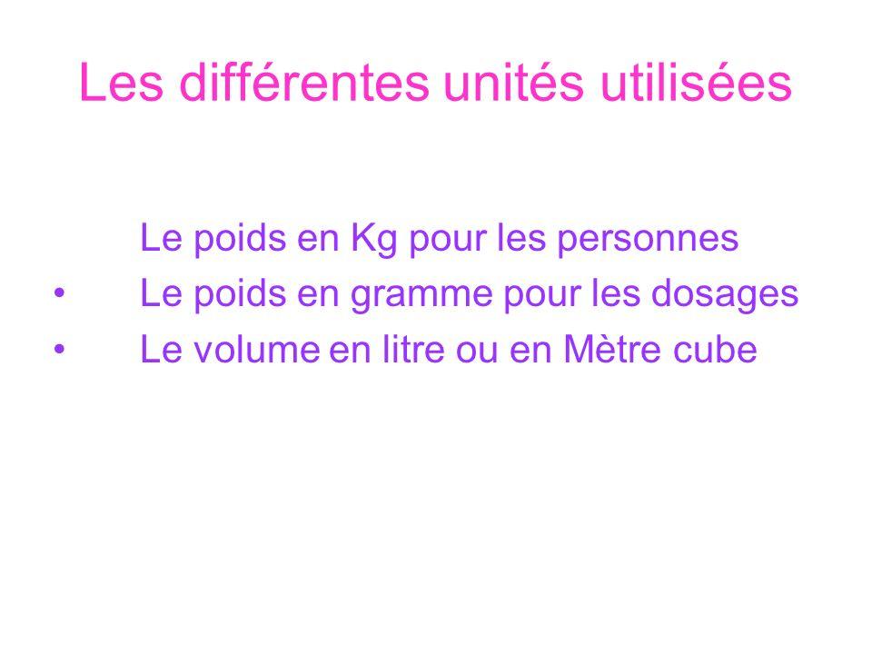Les différentes unités utilisées Le poids en Kg pour les personnes Le poids en gramme pour les dosages Le volume en litre ou en Mètre cube