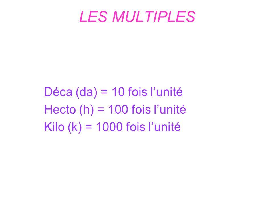 LES MULTIPLES Déca (da) = 10 fois lunité Hecto (h) = 100 fois lunité Kilo (k) = 1000 fois lunité